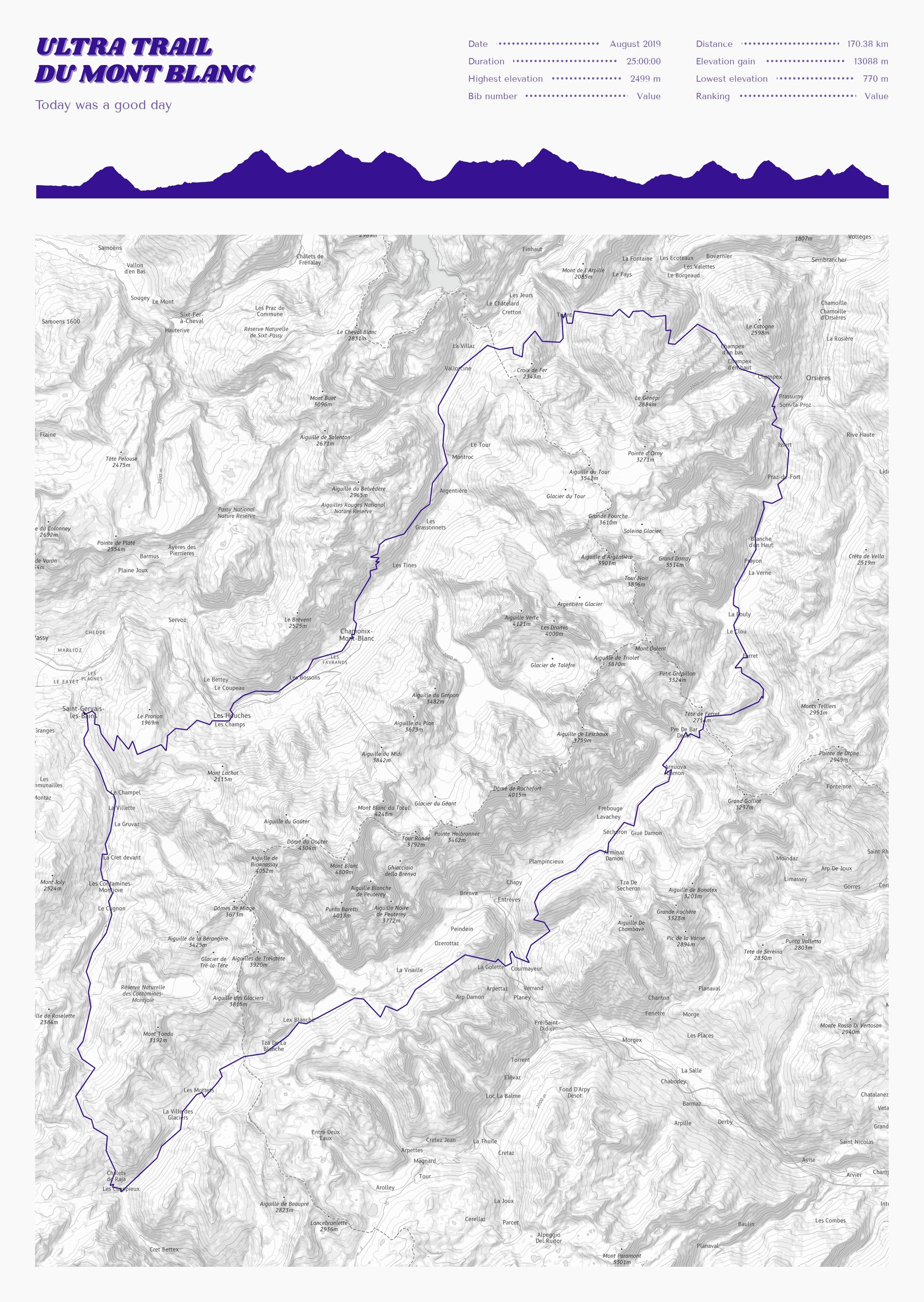 poster-Ultra Trail  du Mont Blanc