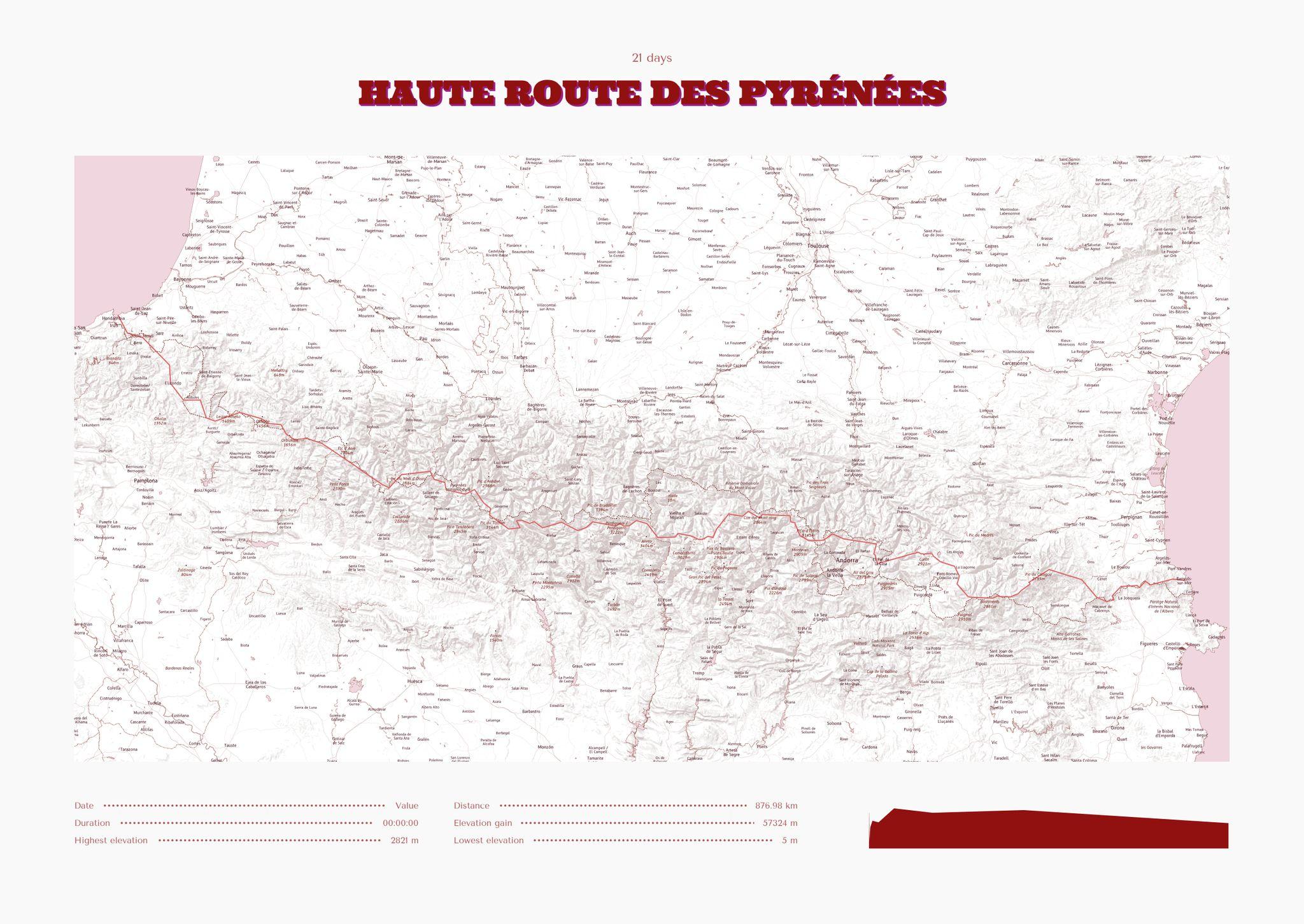 poster-Haute Route des Pyrénées